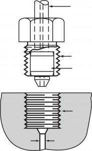 Coned Pressure Fitting Diagram