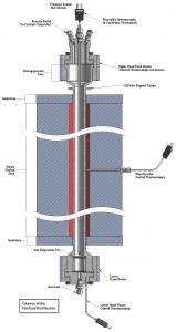 Schnittzeichnung des Wirbelschichtreaktors