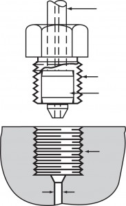 Coned Pressure Fitting Diagram