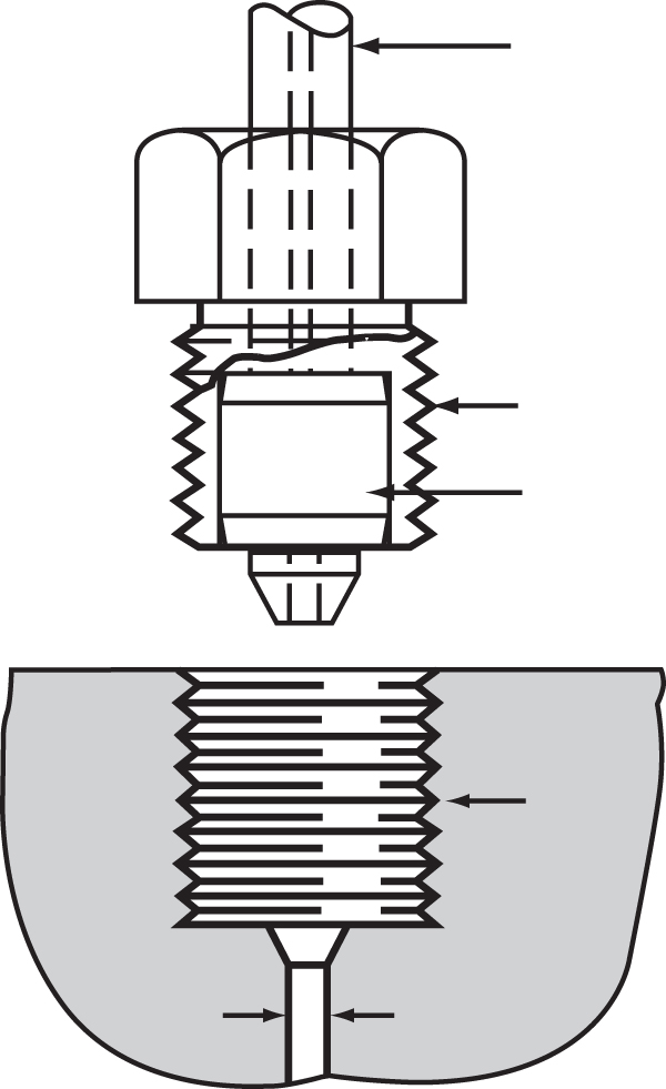 Coned pressure fittings parr instrument company