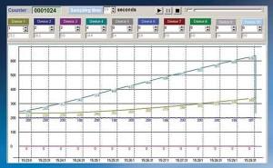 ParrCom datalogging screenshot