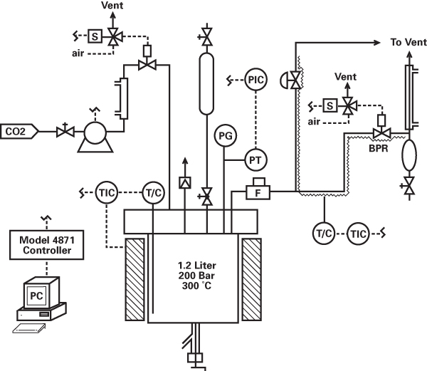 1984 2 3 vacuum diagram additionally Car Oil Lubrication System Overview besides Application 1 furthermore Lincoln Navigator 5 4 2011 Specs And Images in addition P 0996b43f80cb0ee8. on water pressure regulator