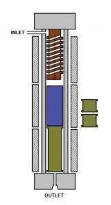 5400 Tubular Reactor Cutaway
