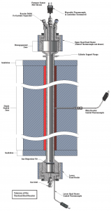 Cutaway of the Fluidized Bed Reactor